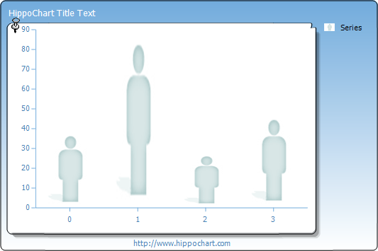 ImageBar Chart - people
