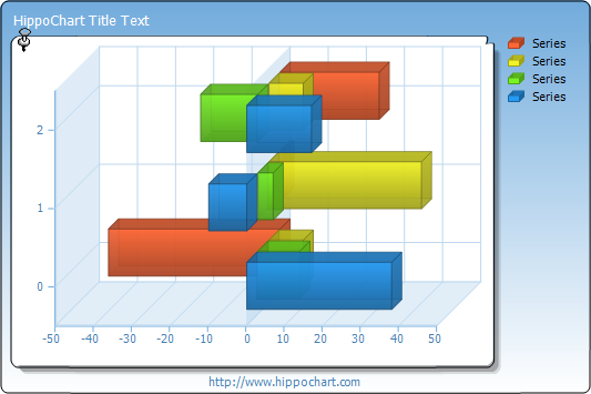 Bar chart - 3D, Gradation, Negative
